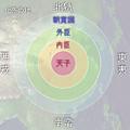 zhongxiasixiang.png